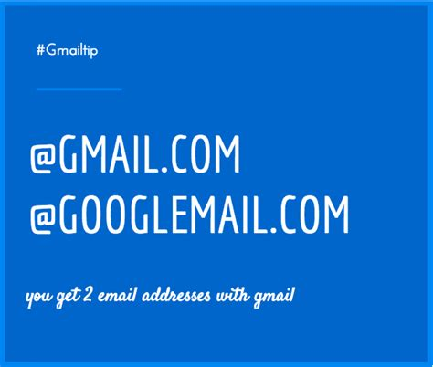 All Gmail Users Have Two Email Addresses