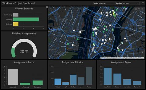 Monitor Your Workforce Project Using ArcGIS Dashboards