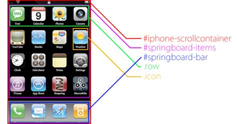 The iPhone Springboard in XHTML, CSS and jQuery | CSS-Tricks