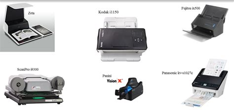 Document, Check & Micrographic Scanners for PA, NY & OH